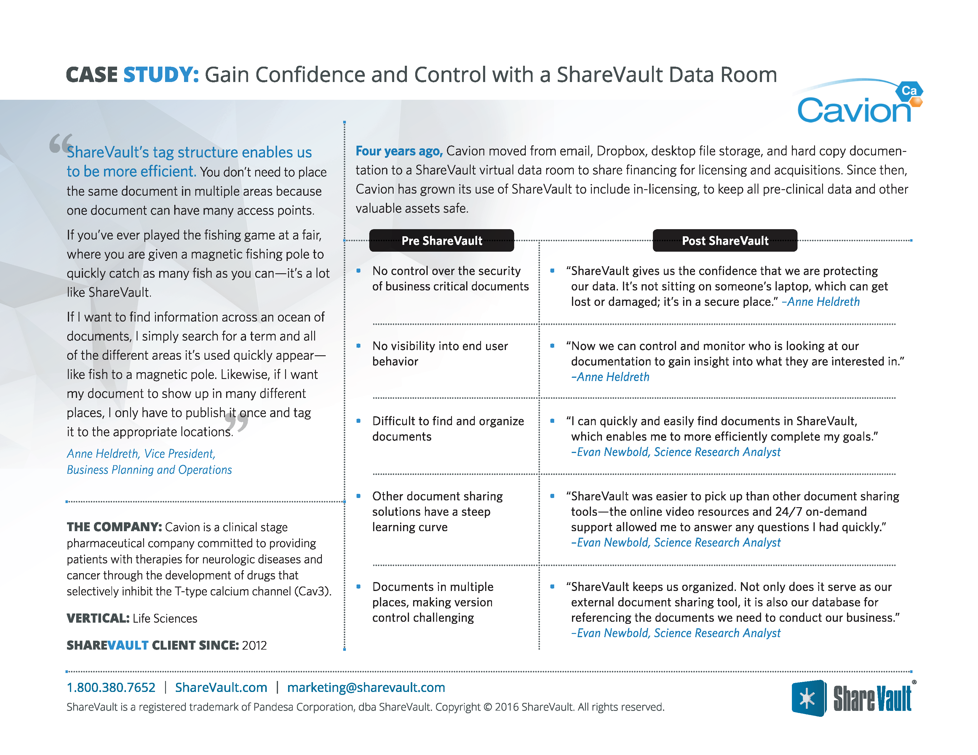Gain Confidence and Control with a ShareVault Data Room