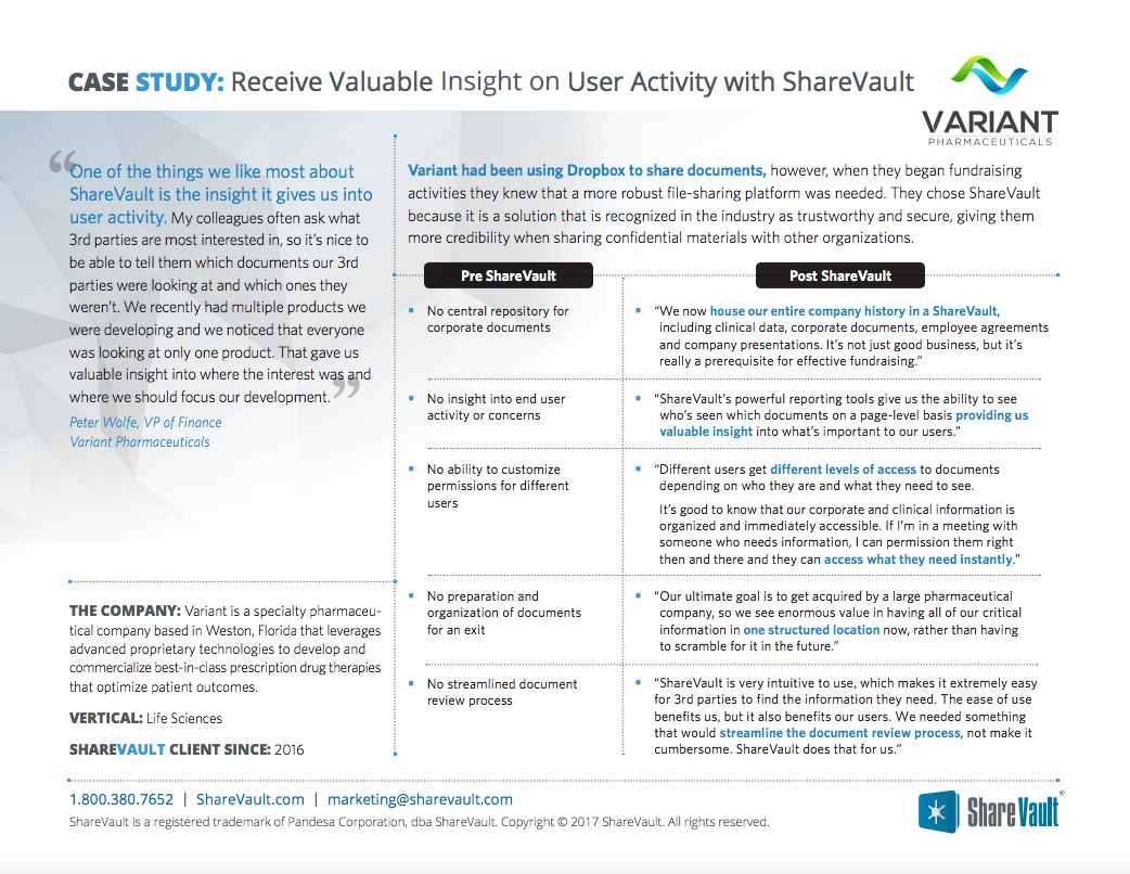 Variant uses ShareVault Data Room to Gain Insight on User Activity